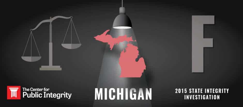 Michigan gets F grade in 2015 State Integrity Investigation – Center