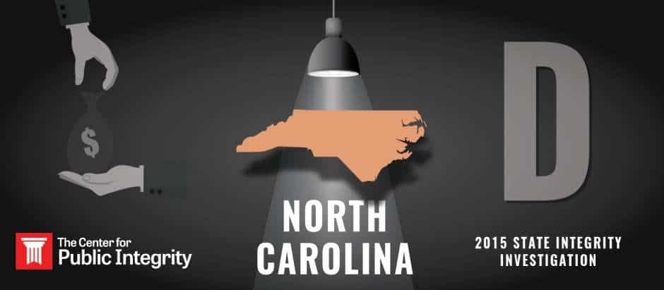 North Carolina gets D grade in 2015 State Integrity
