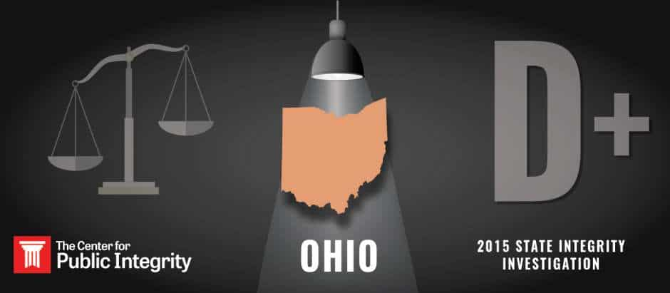 Ohio gets D+ grade in 2015 State Integrity Investigation – Center