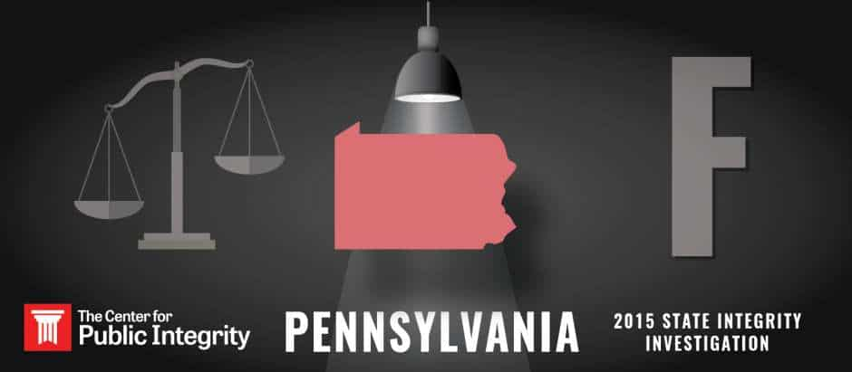 Pennsylvania gets F grade in 2015 State Integrity Investigation