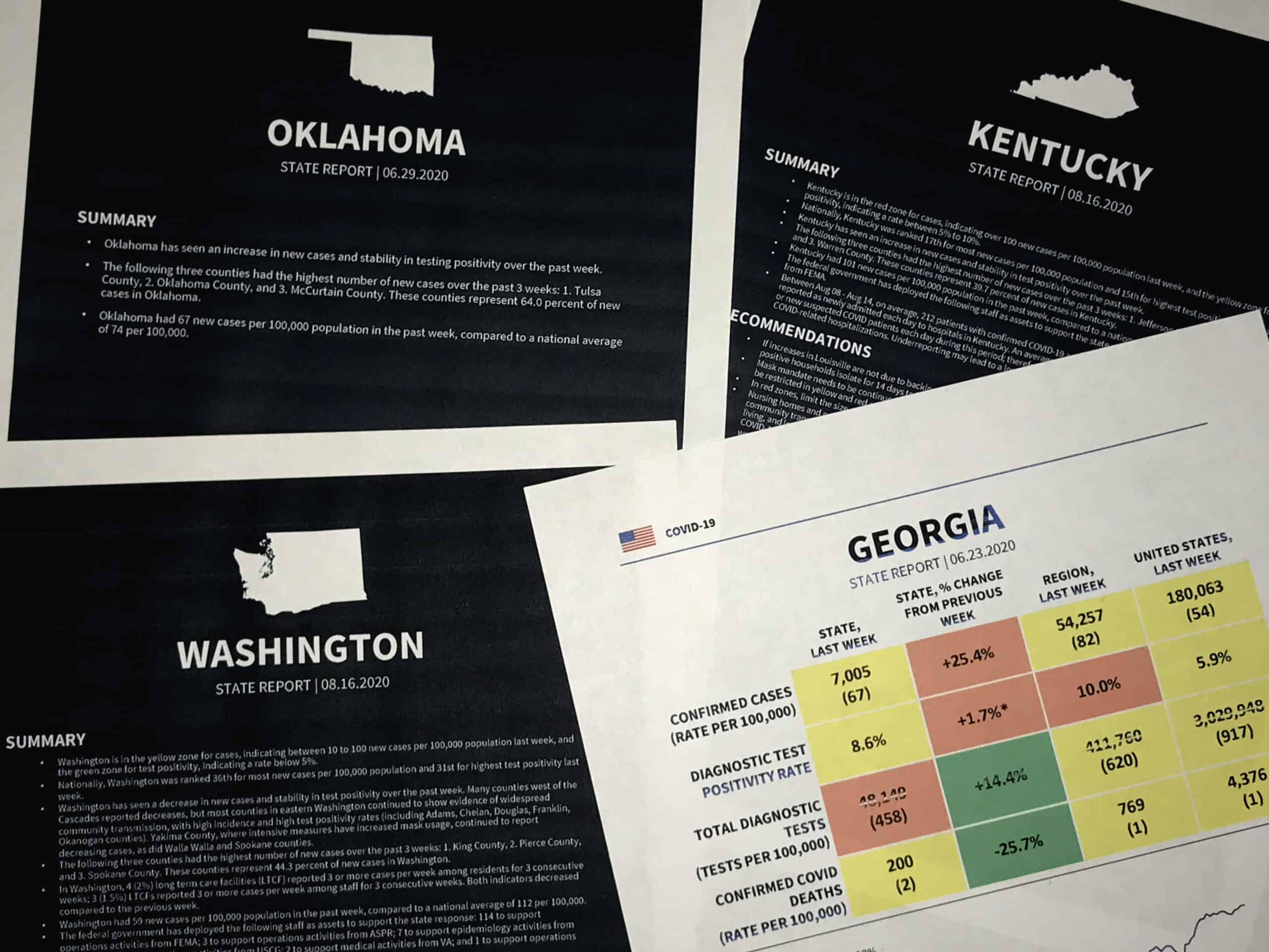 house committee coronavirus reports